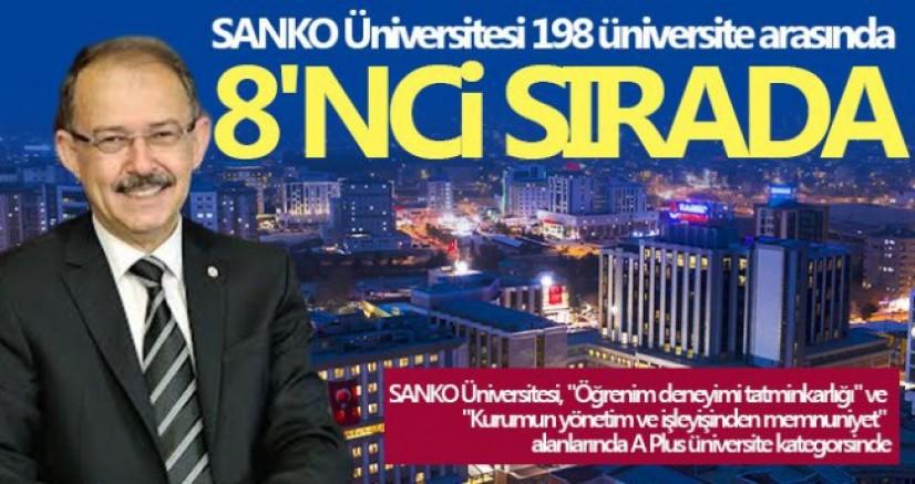 SANKO ÜNİVERSİTESİ, 198 ÜNİVERSİTE ARASINDA 8'İNCİ SIRADA YER ALDI
